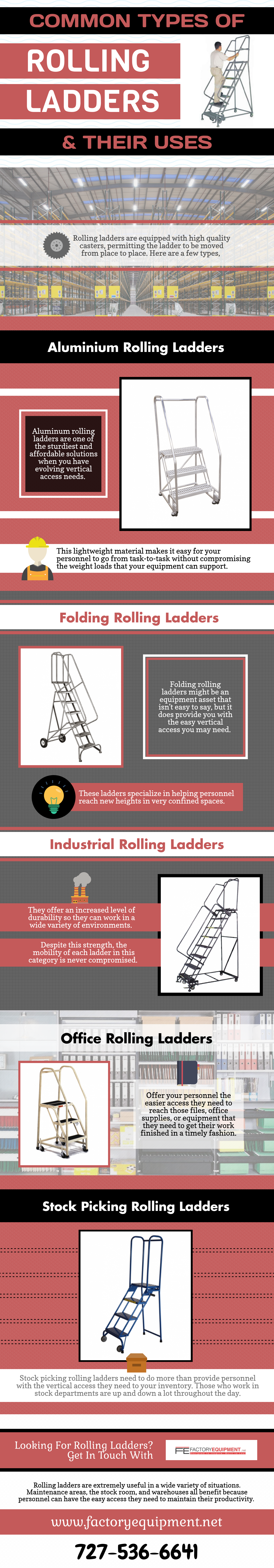Common Types of Rolling Ladders and Their Uses [Infographic]