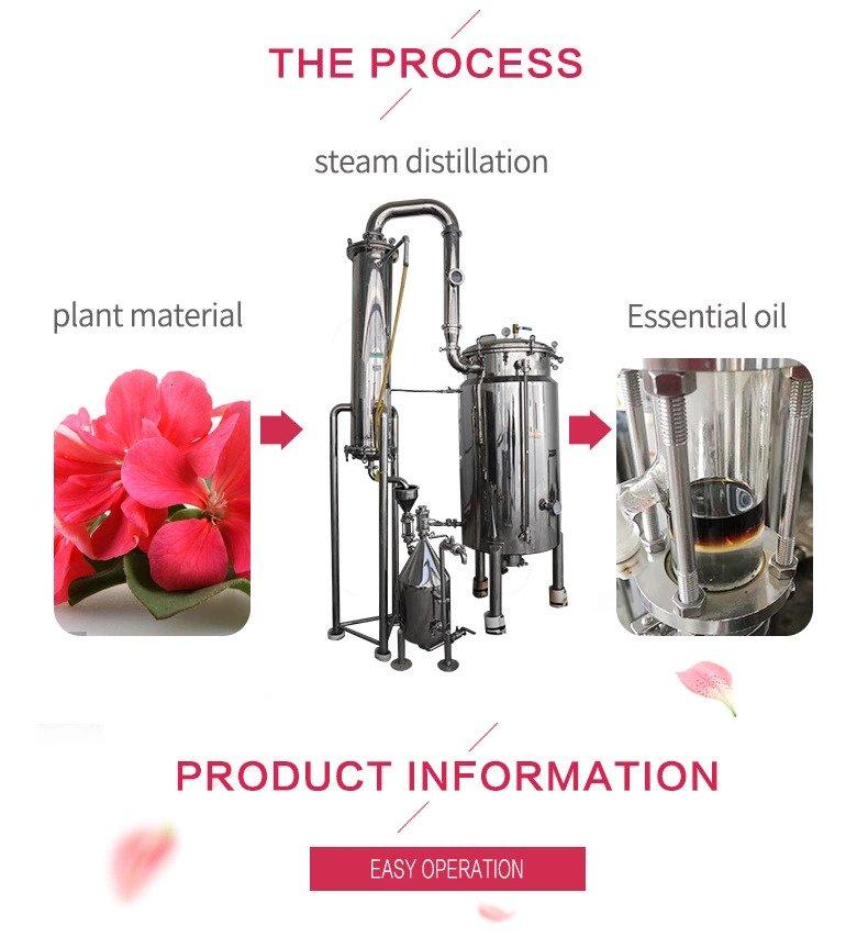 Industrial Hemp Extraction Equipment Essential Oil Distiller CO2 Extractor Process