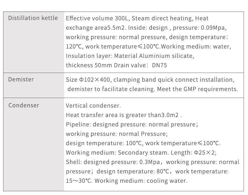 Industrial Hemp Extraction Equipment Essential Oil Distiller CO2 Extractor Specifications